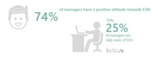 Managers_insight